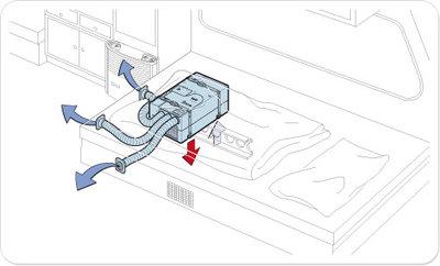 Truma Saphir Compact airconditioner compleet gemonteerd!